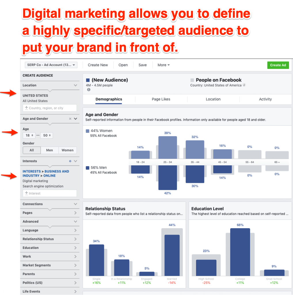 digital marketing allows you to target your perfect audience 1018x1024 1, SEO.