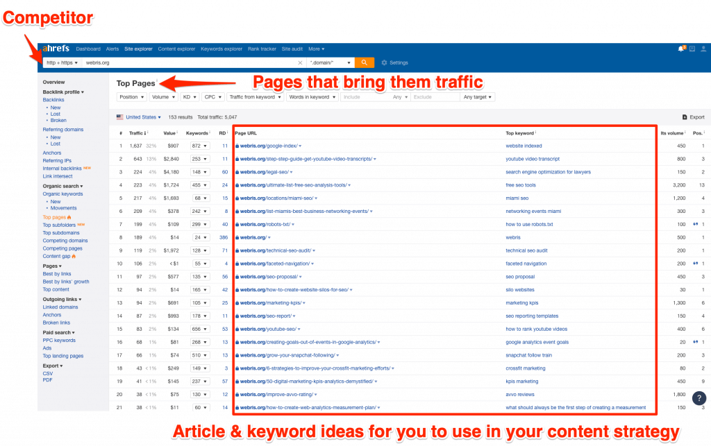 skyscraper content for seo and backlinks 1024x643 1, SEO.